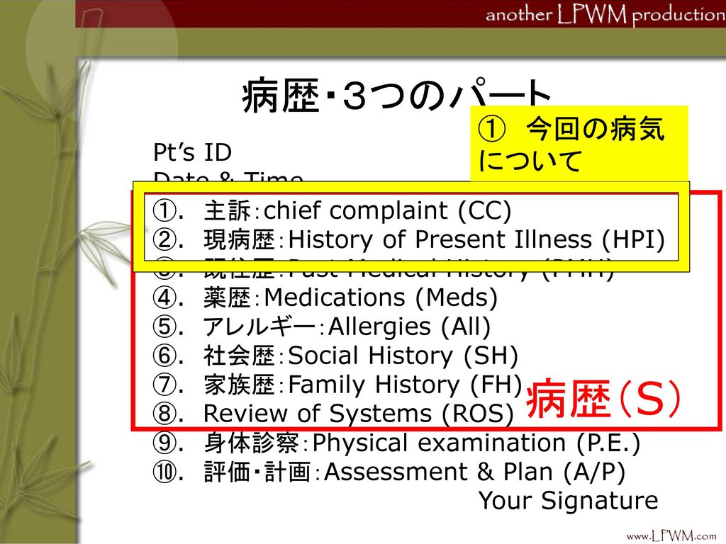 病歴(S) 病歴・3つのパート ① 今回の病気について Pt's ID Date & Time