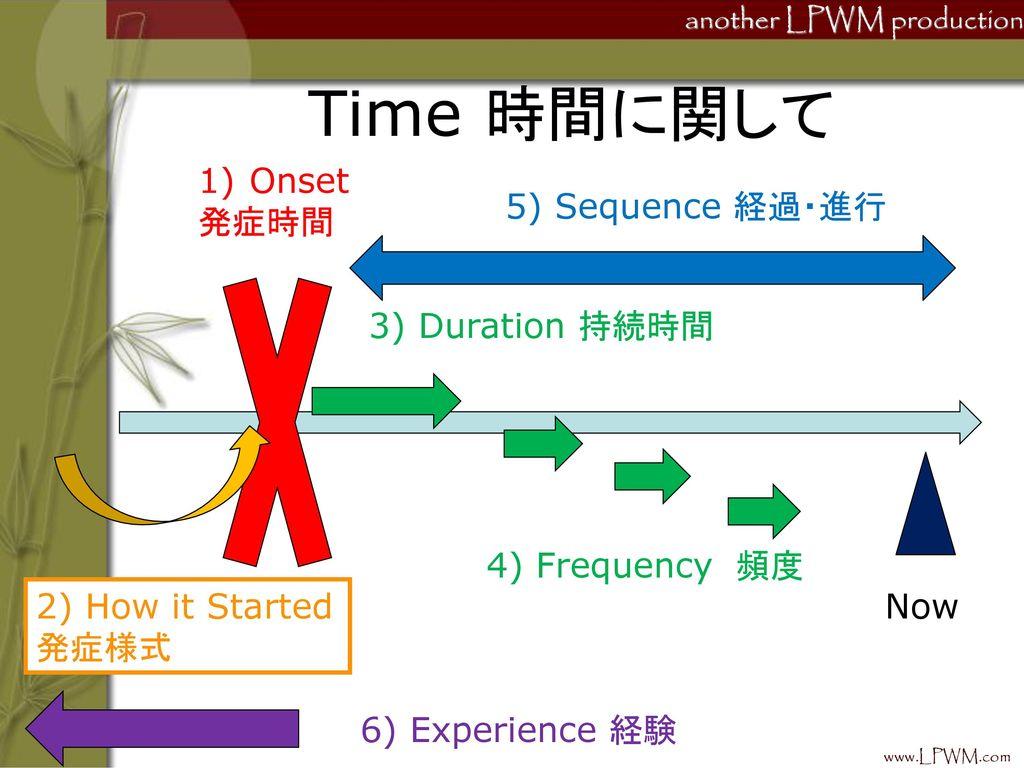 Time 時間に関して Onset 発症時間 5) Sequence 経過・進行 3) Duration 持続時間