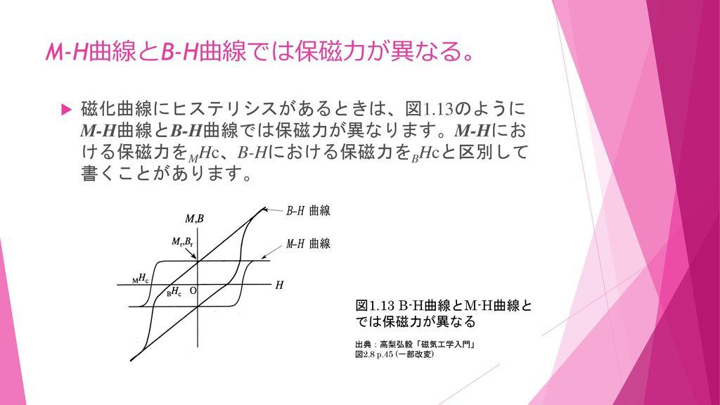 M-H曲線とB-H曲線では保磁力が異なる。