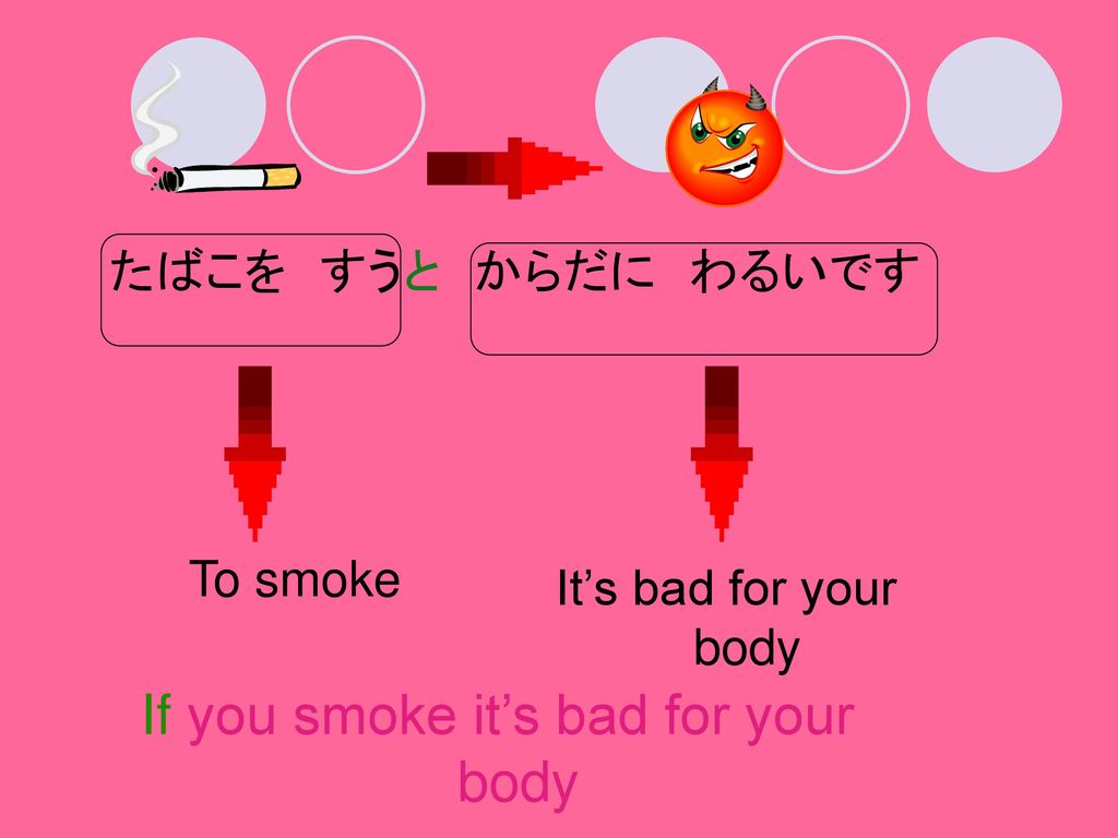 If you smoke it's bad for your body