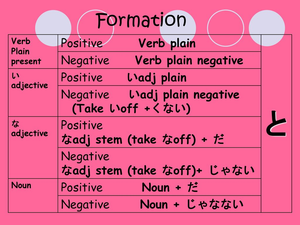 と Formation Positive Verb plain Negative Verb plain negative