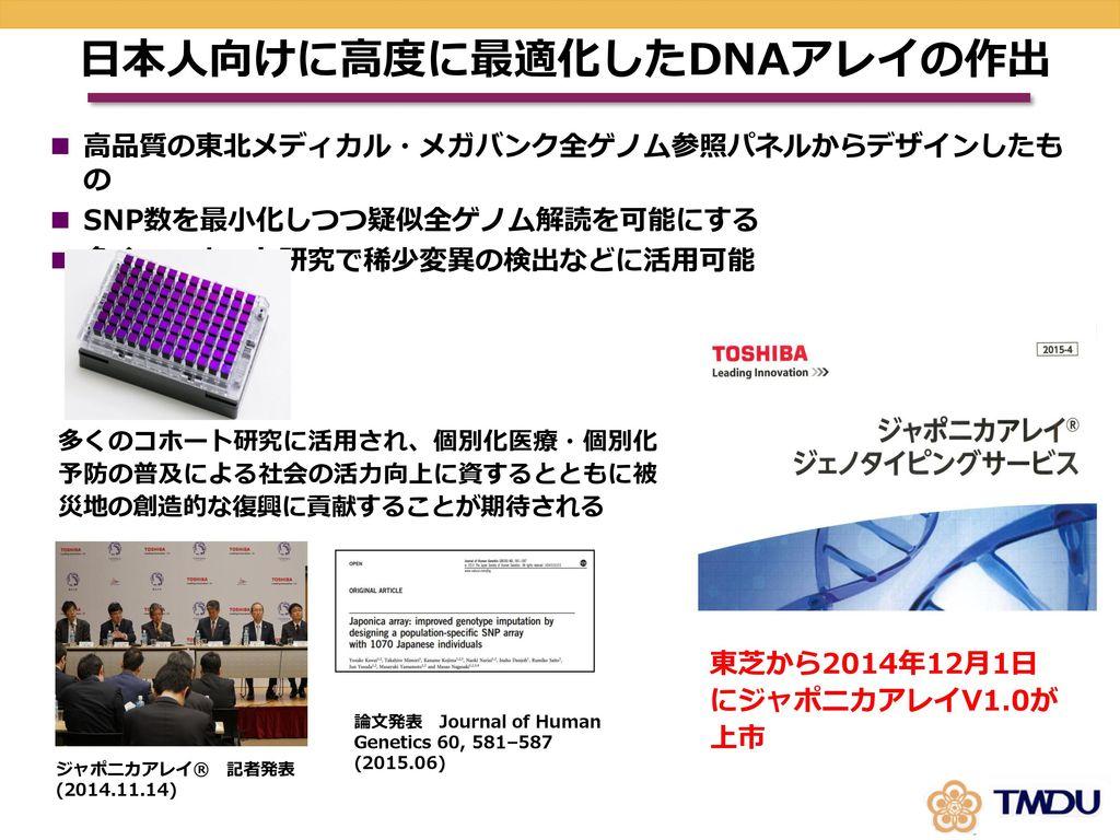 日本人向けに高度に最適化したDNAアレイの作出