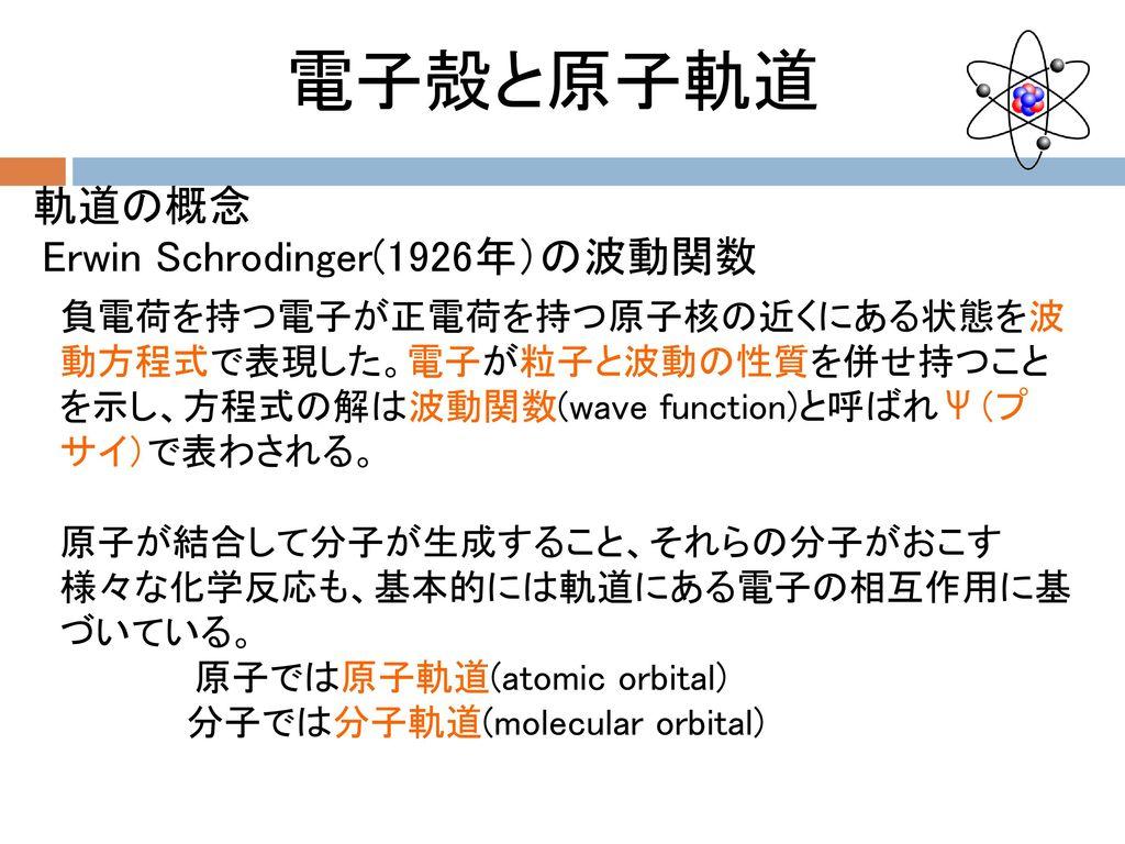 電子殻と原子軌道 軌道の概念 Erwin Schrodinger(1926年)の波動関数