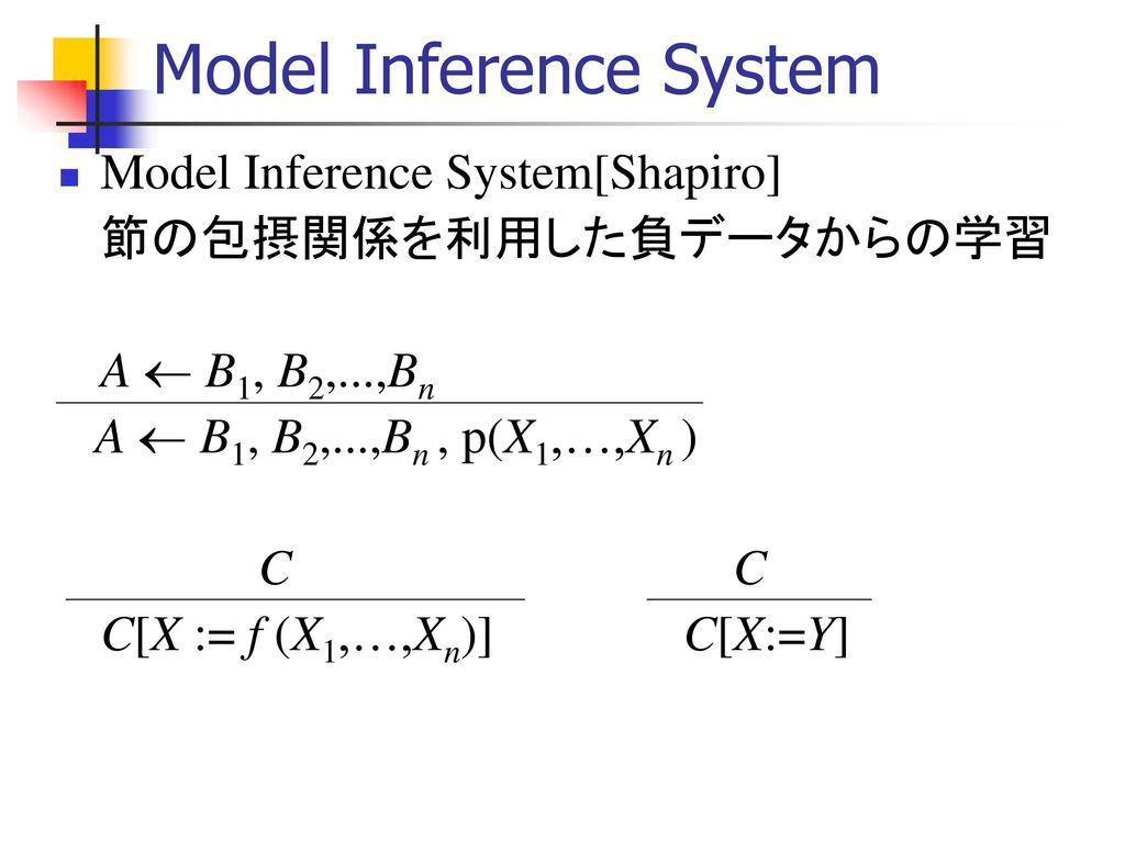 Model Inference System