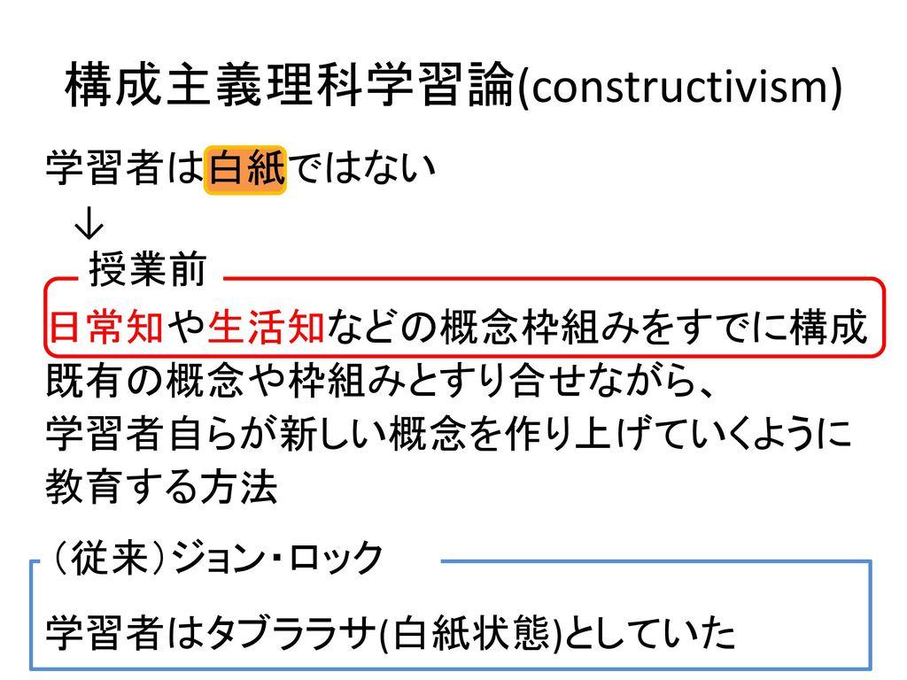 構成主義理科学習論(constructivism)