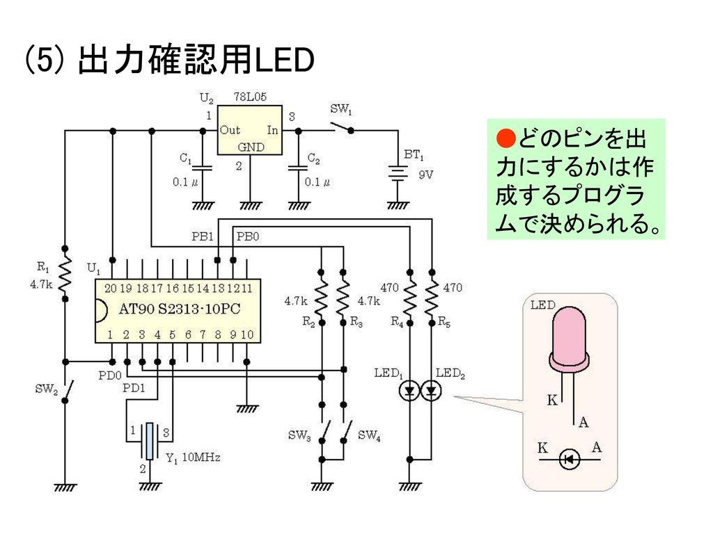 (5) 出力確認用LED ●どのピンを出力にするかは作成するプログラムで決められる。