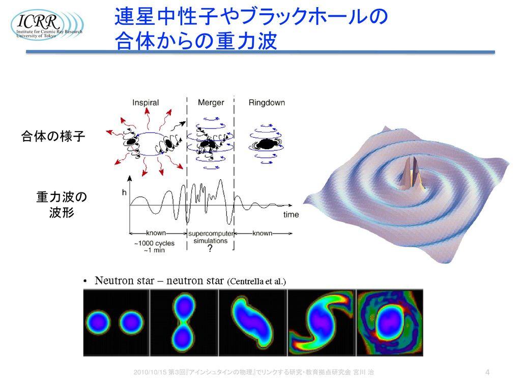 連星中性子やブラックホールの 合体からの重力波