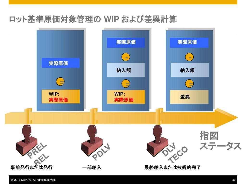 ロット基準原価対象管理の WIP および差異計算