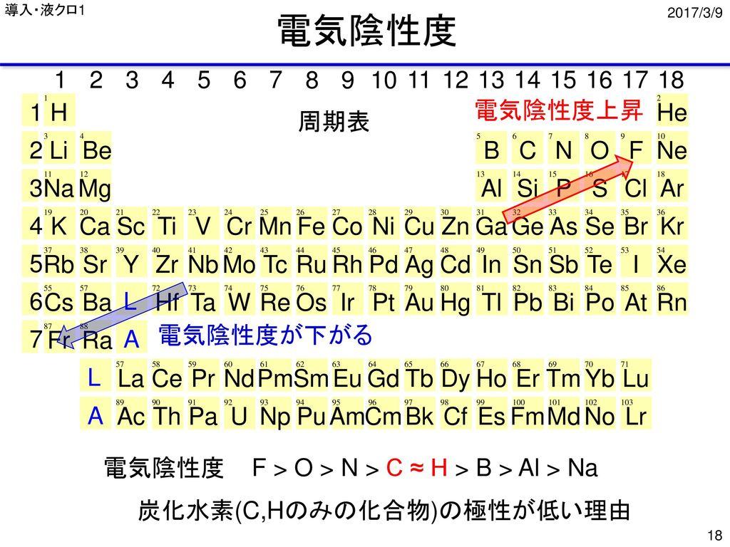 導入・液クロ1 電気陰性度. 2017/3/9. 1. 2. 3. 4. 5. 6. 7. 8. 9. 10. 11. 12. 13. 14. 15. 16. 17.