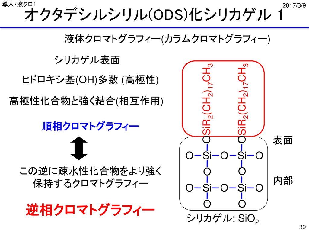 オクタデシルシリル(ODS)化シリカゲル 1
