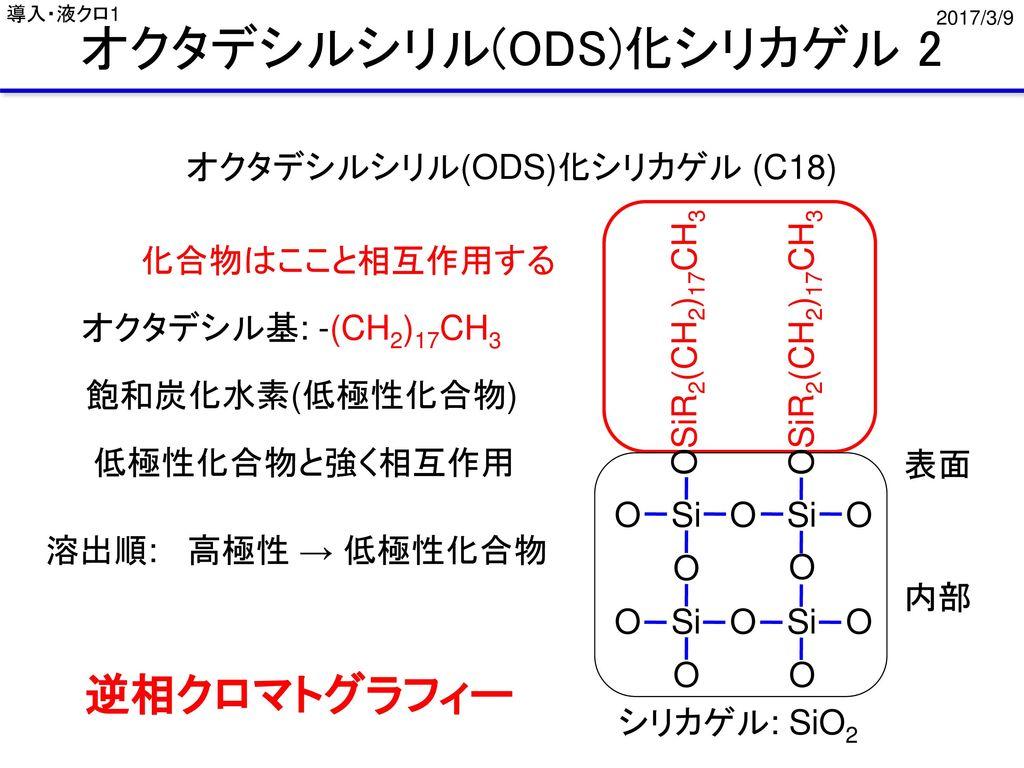 オクタデシルシリル(ODS)化シリカゲル 2