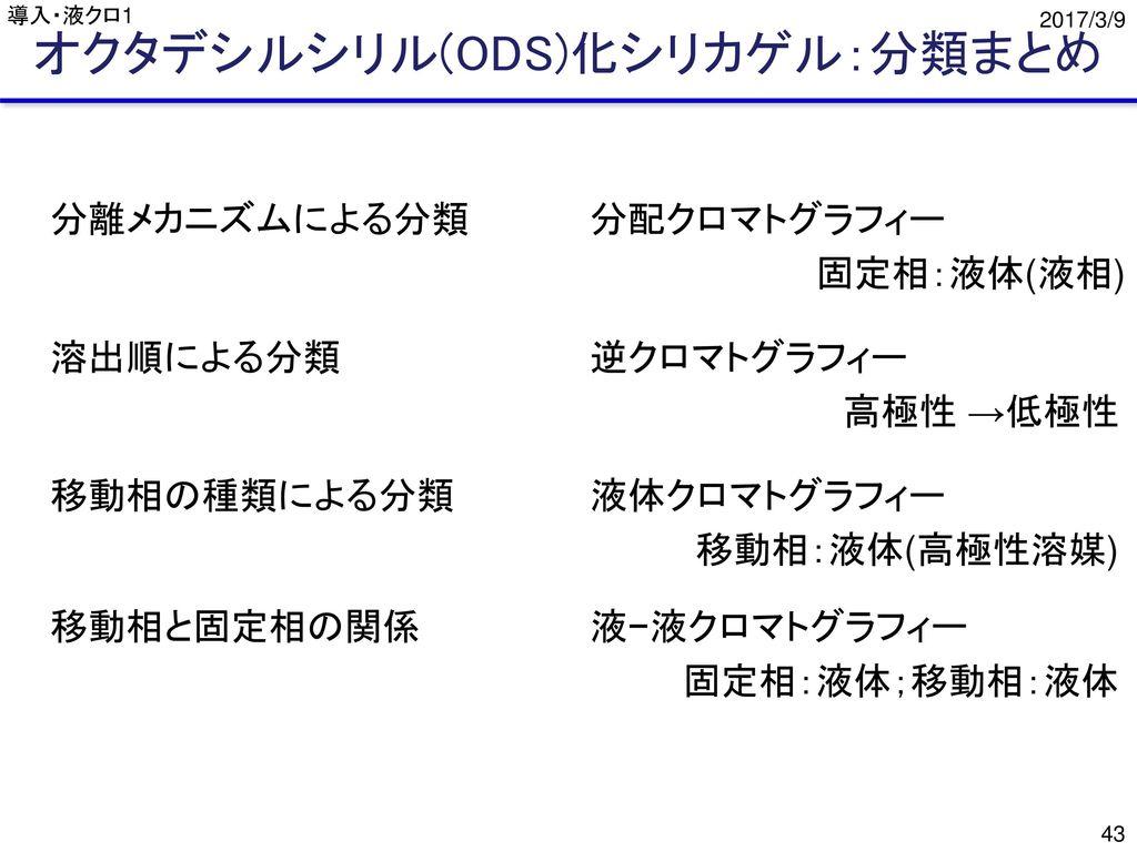オクタデシルシリル(ODS)化シリカゲル:分類まとめ