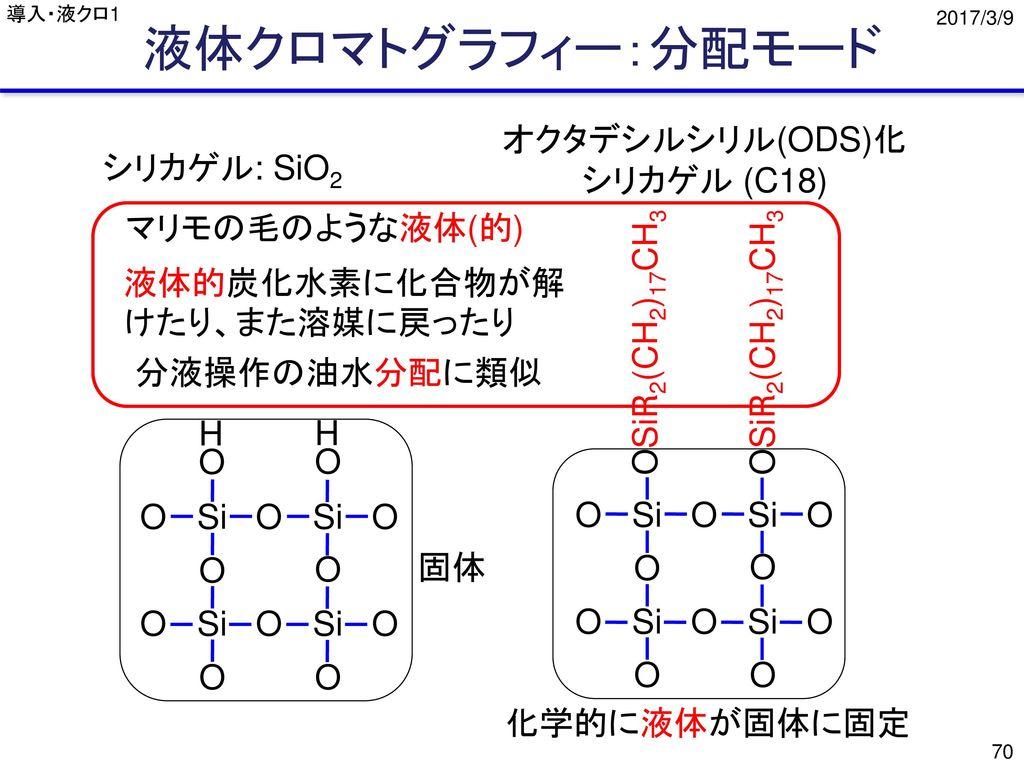 オクタデシルシリル(ODS)化シリカゲル (C18)