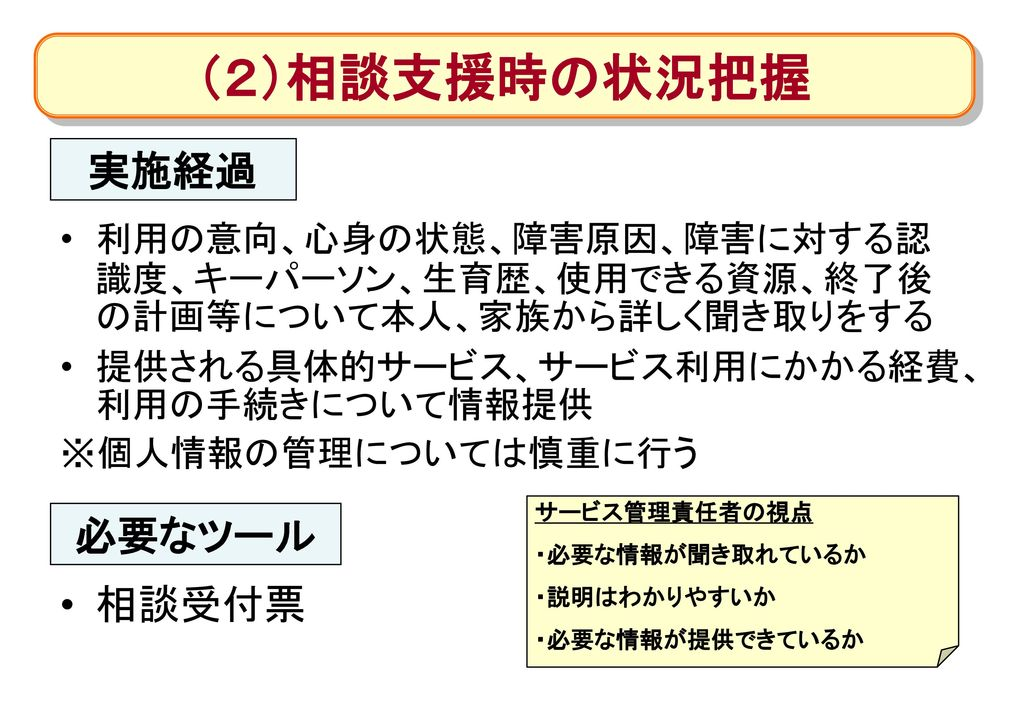 (2)相談支援時の状況把握 実施経過 必要なツール 相談受付票