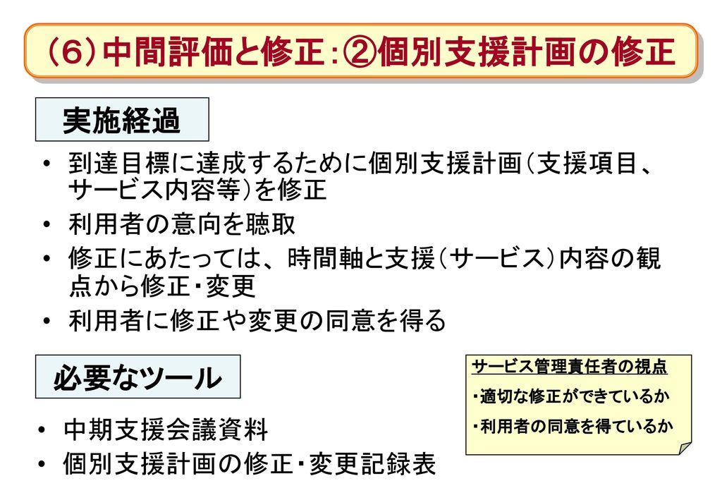 (6)中間評価と修正:②個別支援計画の修正