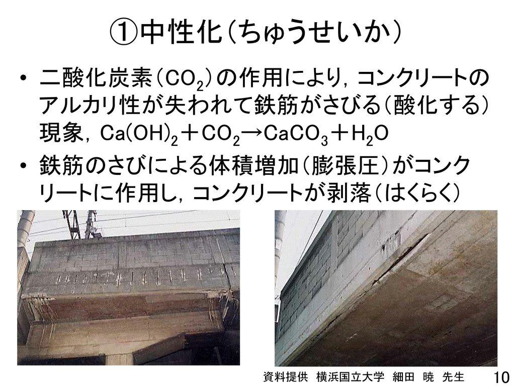 ①中性化(ちゅうせいか) 二酸化炭素(CO2)の作用により,コンクリートのアルカリ性が失われて鉄筋がさびる(酸化する)現象,Ca(OH)2+CO2→CaCO3+H2O. 鉄筋のさびによる体積増加(膨張圧)がコンクリートに作用し,コンクリートが剥落(はくらく)