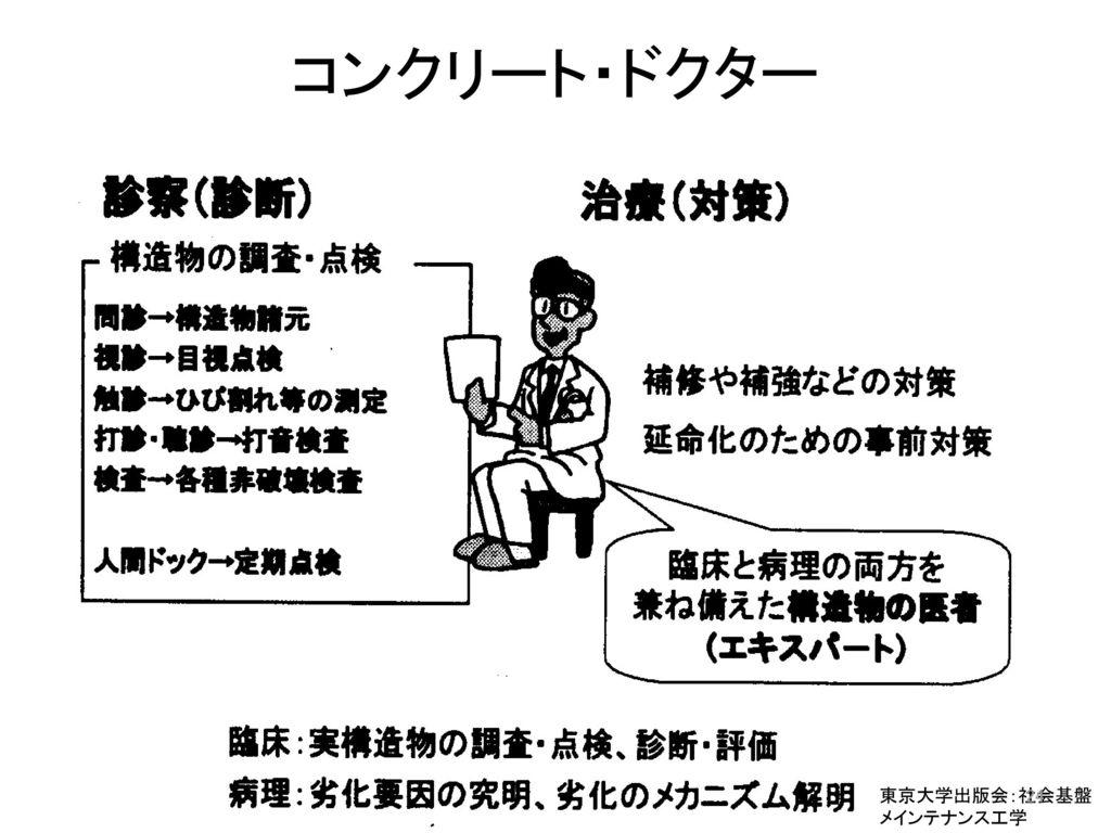 コンクリート・ドクター 東京大学出版会:社会基盤 メインテナンス工学