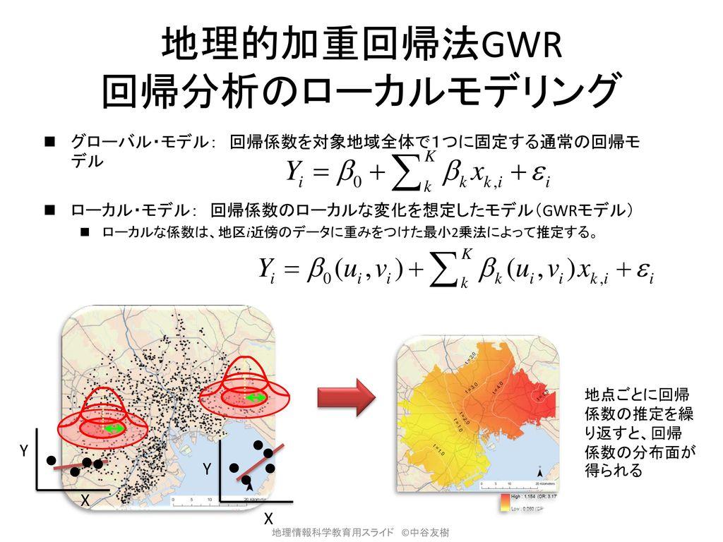 地理的加重回帰法GWR 回帰分析のローカルモデリング