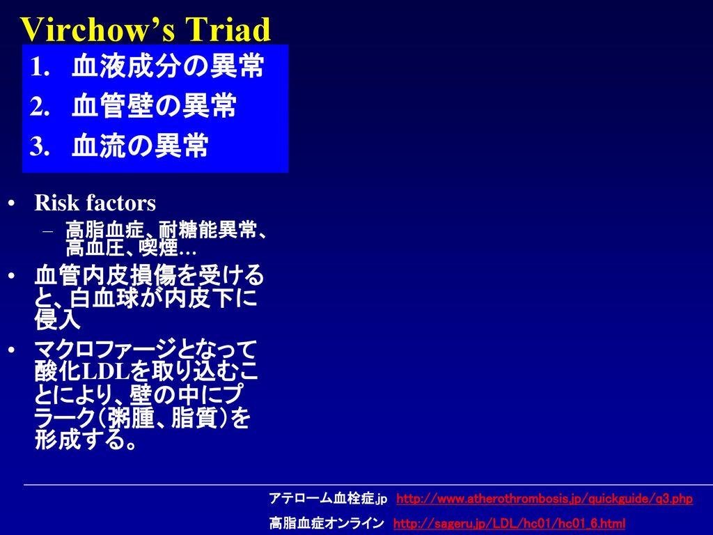 Virchow's Triad 血液成分の異常 血管壁の異常 血流の異常 Risk factors