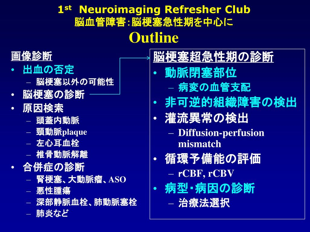1st Neuroimaging Refresher Club 脳血管障害:脳梗塞急性期を中心に Outline