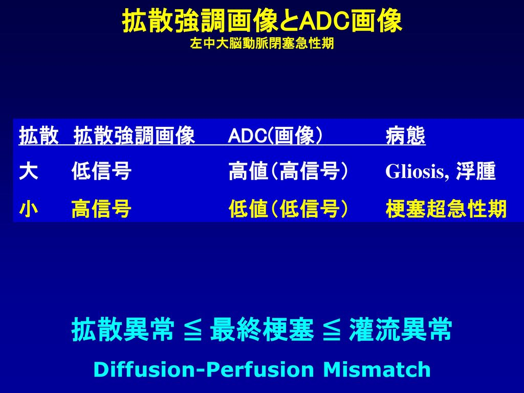Diffusion-Perfusion Mismatch