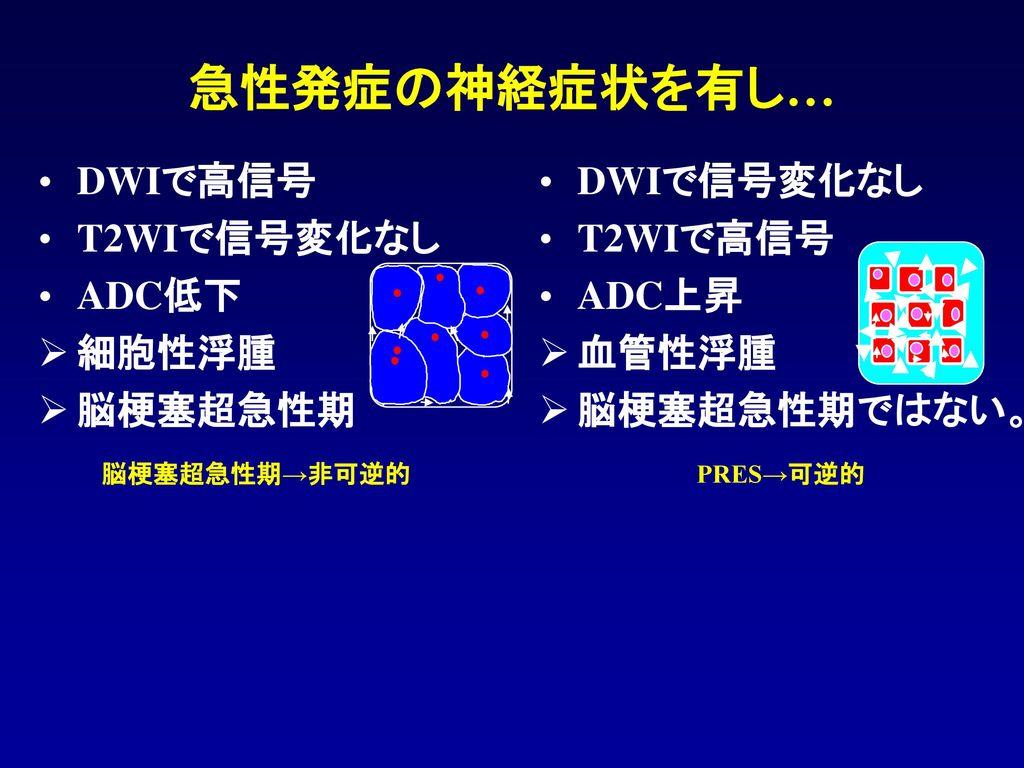 急性発症の神経症状を有し… DWIで高信号 T2WIで信号変化なし ADC低下 細胞性浮腫 脳梗塞超急性期 DWIで信号変化なし