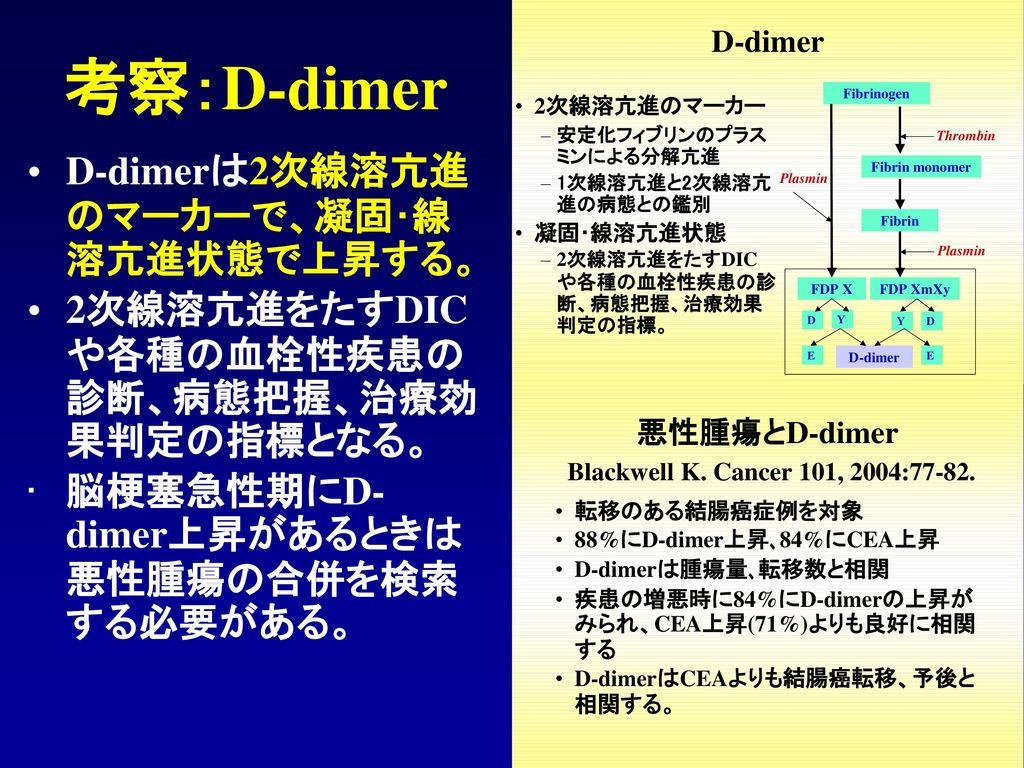 考察:D-dimer D-dimerは2次線溶亢進のマーカーで、凝固・線溶亢進状態で上昇する。