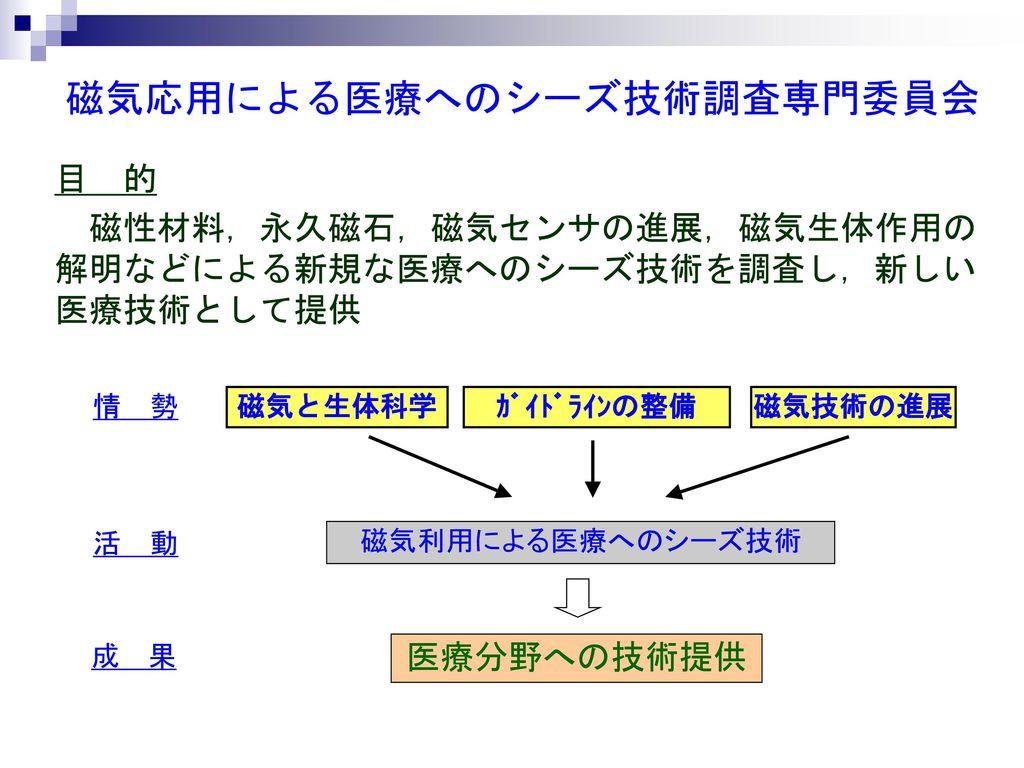磁気応用による医療へのシーズ技術調査専門委員会