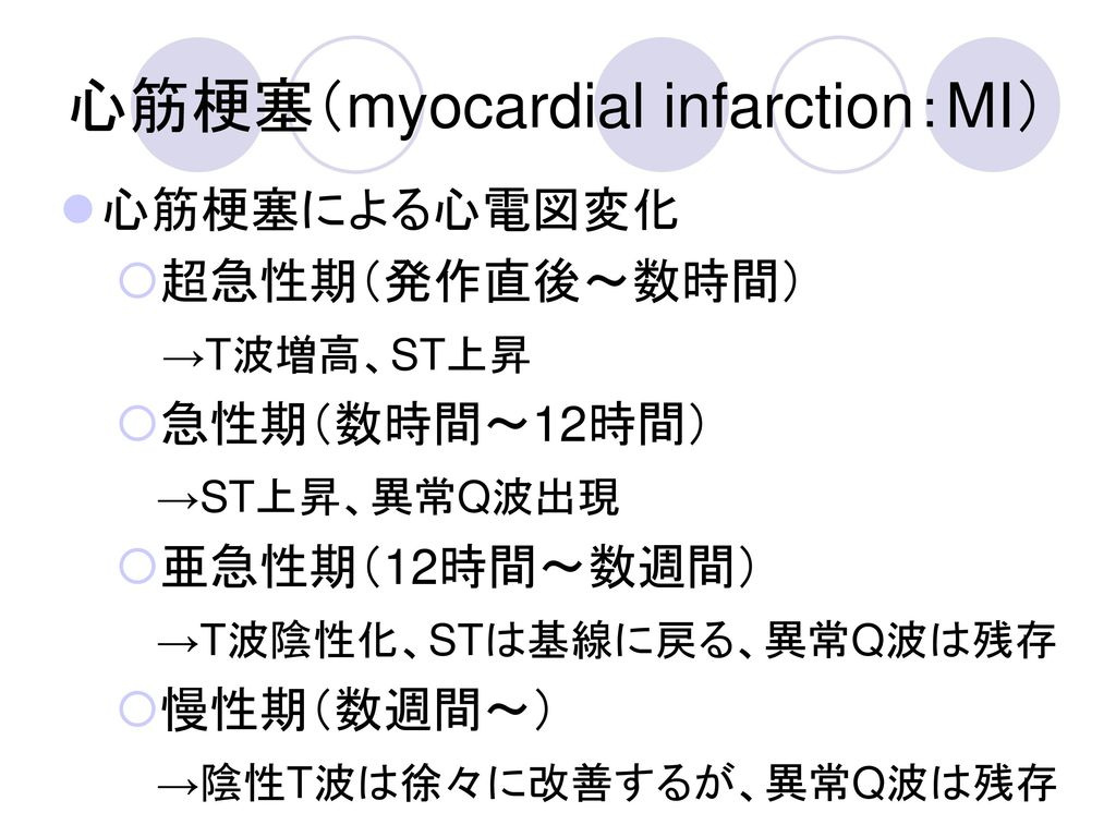 心筋梗塞(myocardial infarction:MI)