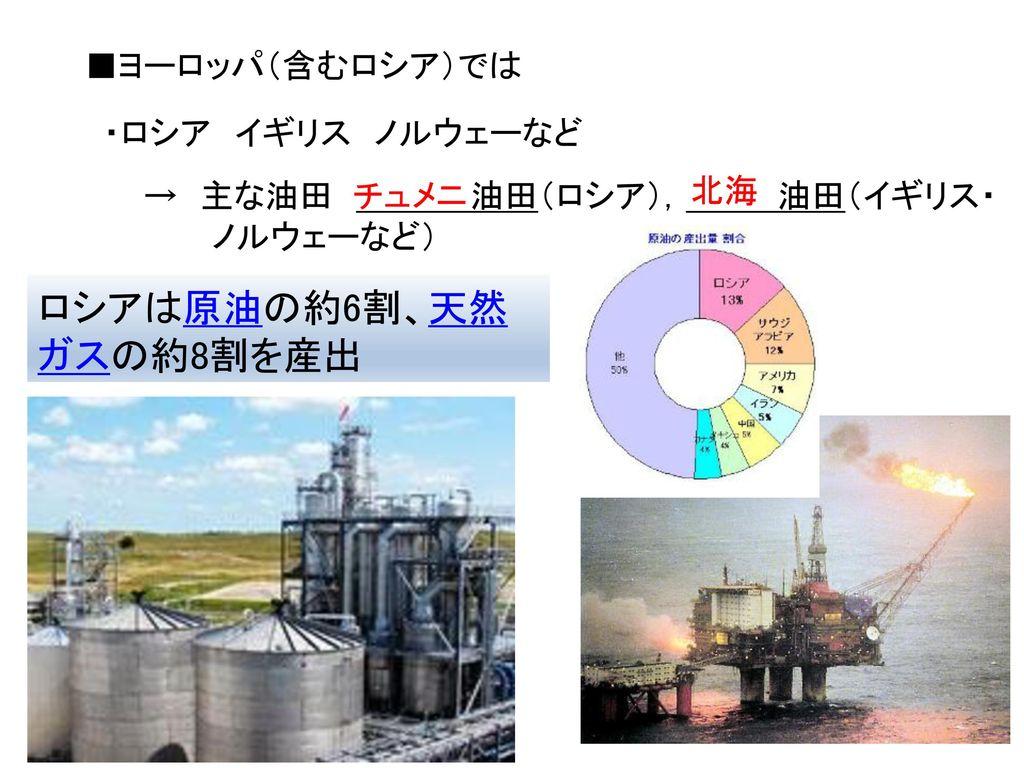ロシアは原油の約6割、天然ガスの約8割を産出