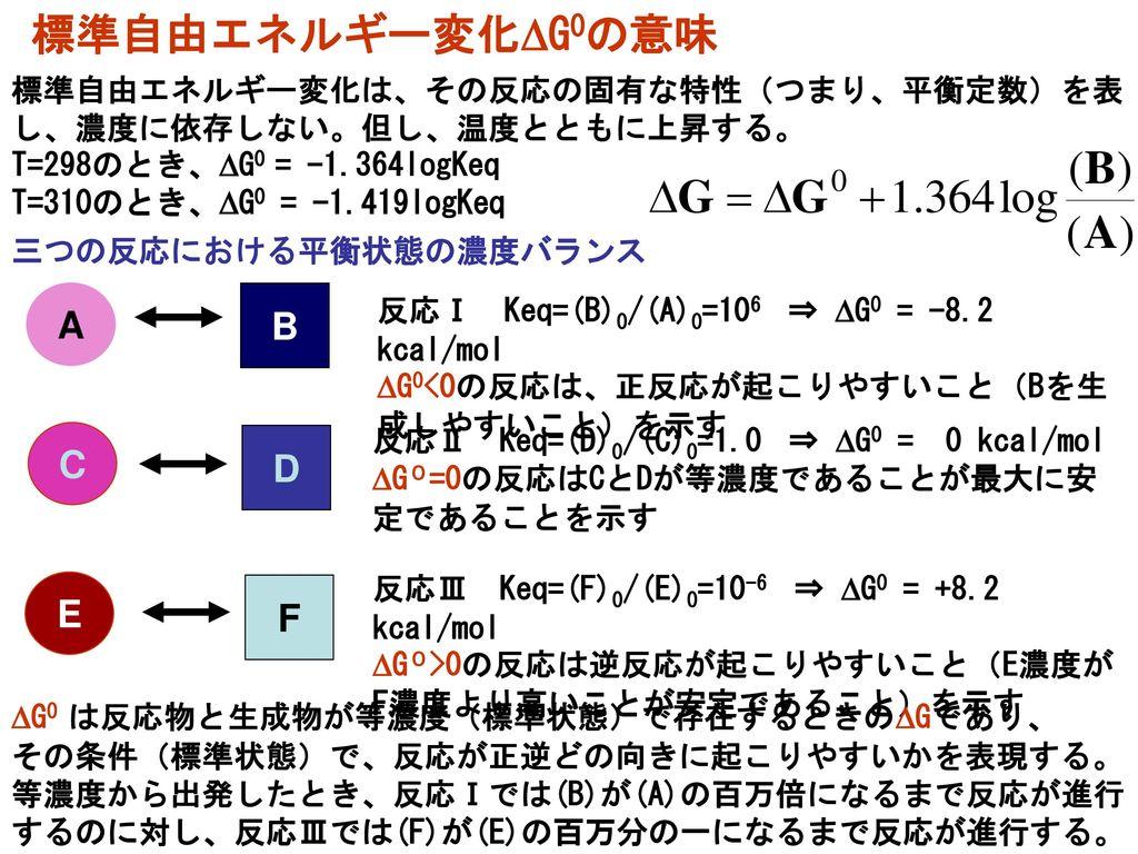 標準自由エネルギー変化DG0の意味 C D B F E A