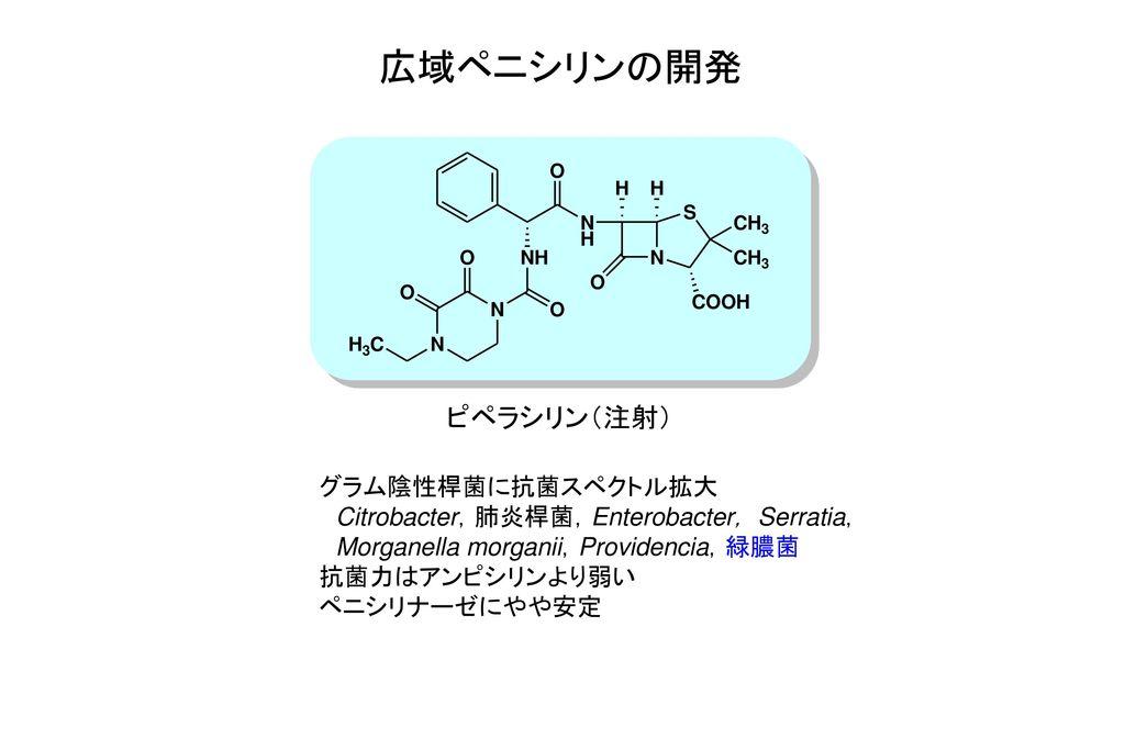 広域ペニシリンの開発 ピペラシリン(注射) グラム陰性桿菌に抗菌スペクトル拡大
