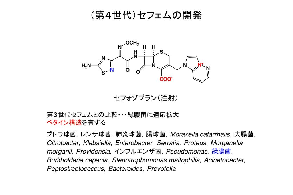 (第4世代)セフェムの開発 セフォゾプラン(注射) 第3世代セフェムとの比較・・・緑膿菌に適応拡大 ベタイン構造を有する