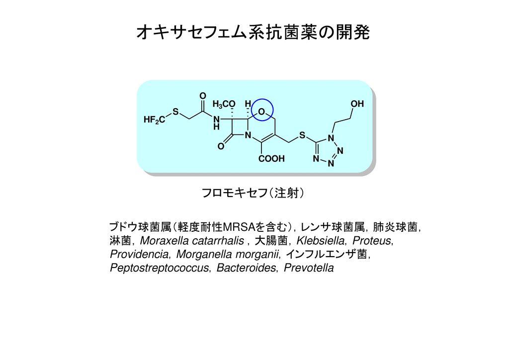 オキサセフェム系抗菌薬の開発 フロモキセフ(注射) ブドウ球菌属(軽度耐性MRSAを含む),レンサ球菌属,肺炎球菌,