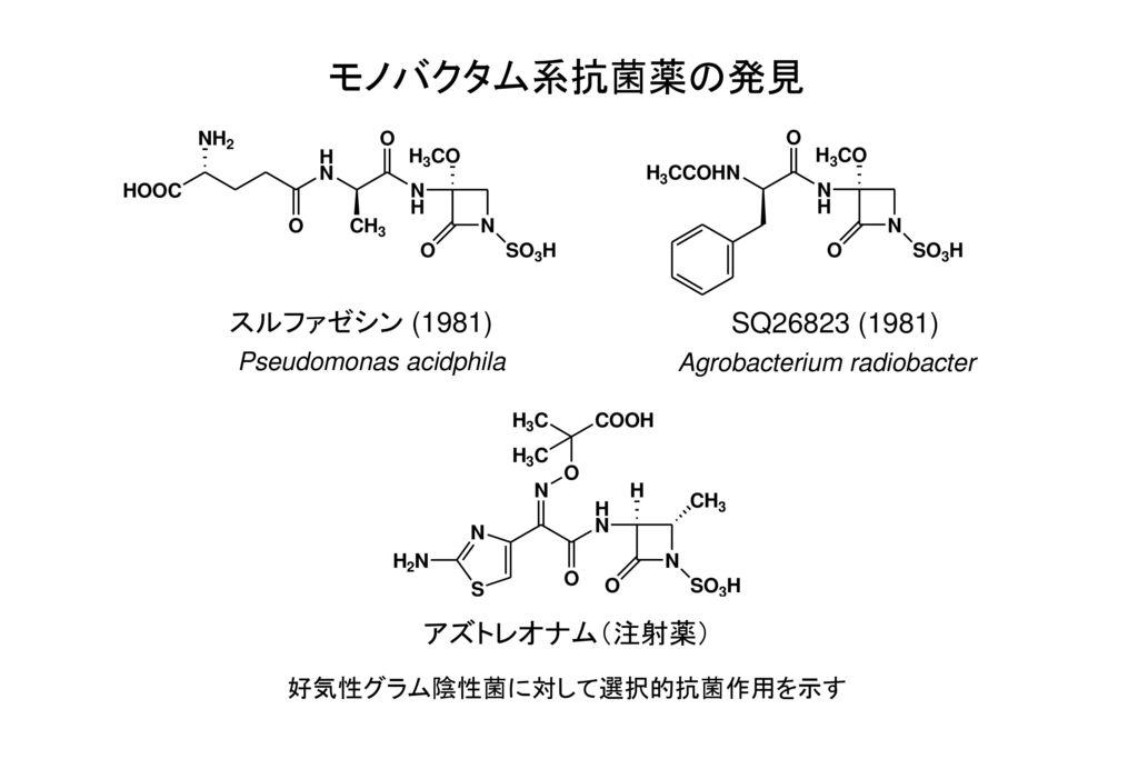 モノバクタム系抗菌薬の発見 スルファゼシン (1981) SQ26823 (1981) アズトレオナム(注射薬)