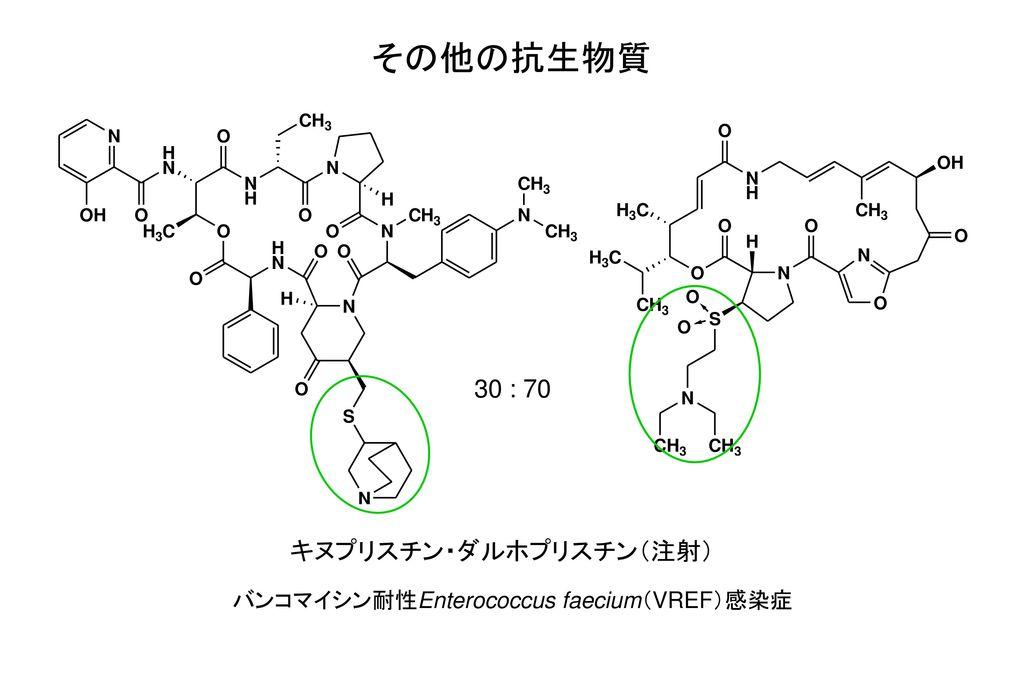 その他の抗生物質 30 : 70 キヌプリスチン・ダルホプリスチン(注射)