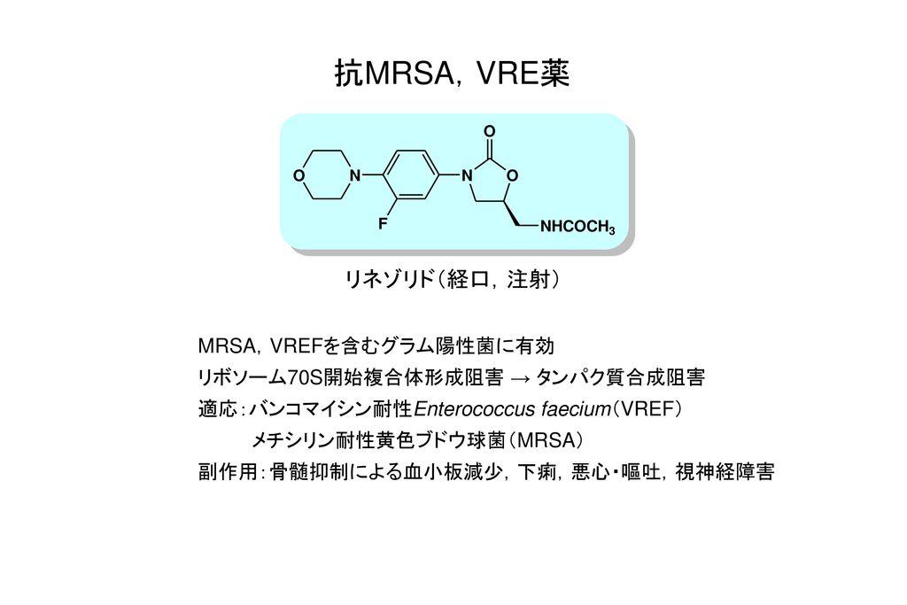 抗MRSA,VRE薬 リネゾリド(経口,注射) MRSA,VREFを含むグラム陽性菌に有効