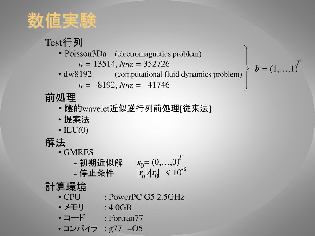 数値実験 Test行列 Poisson3Da (electromagnetics problem) 前処理