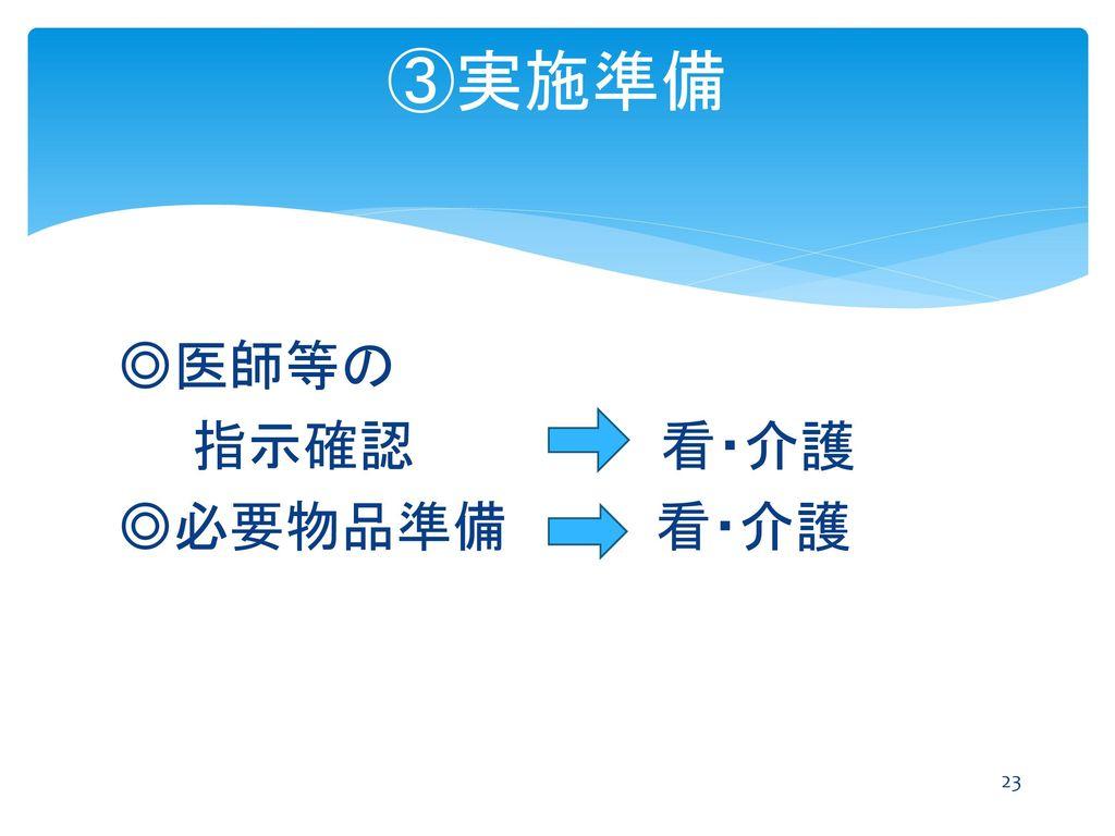 ③実施準備 ◎医師等の 指示確認 看・介護 ◎必要物品準備 看・介護