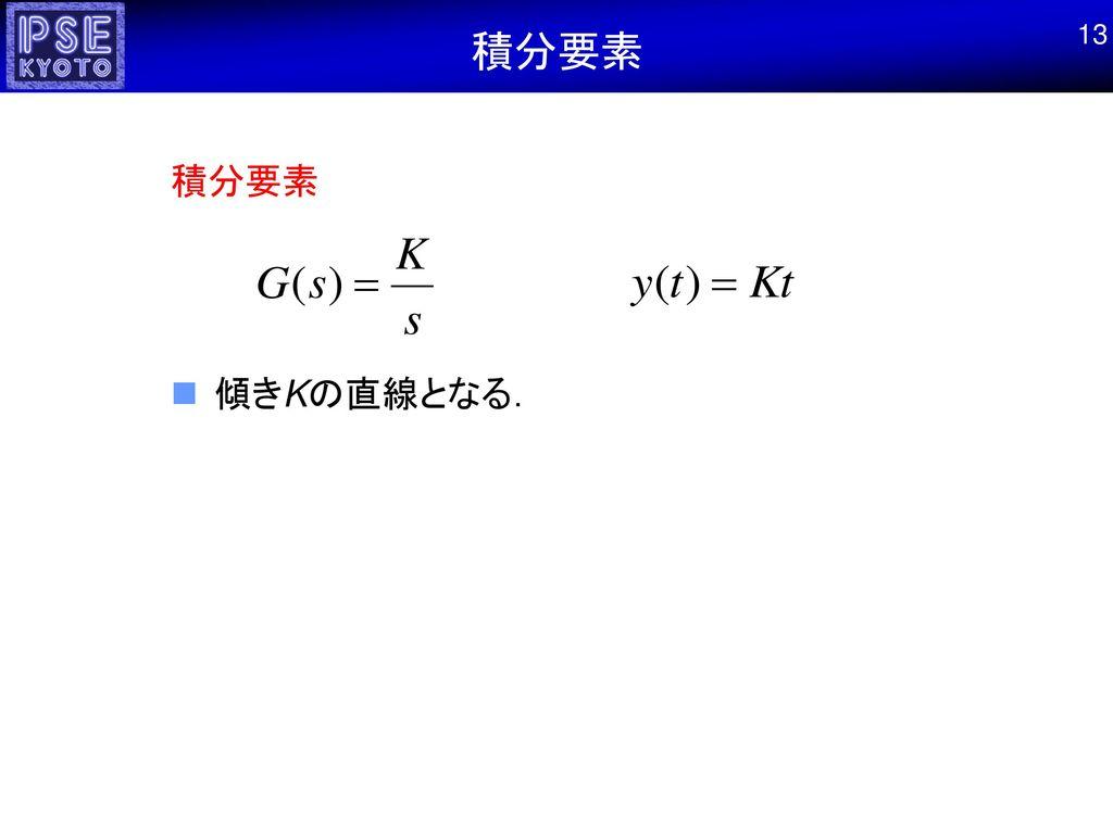 積分要素 13 積分要素 傾きKの直線となる.
