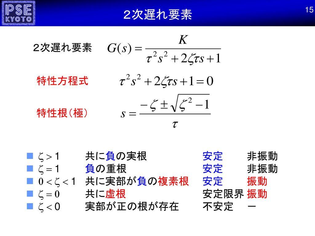 2次遅れ要素 2次遅れ要素 特性方程式 特性根(極) z > 1 共に負の実根 安定 非振動 z = 1 負の重根 安定 非振動