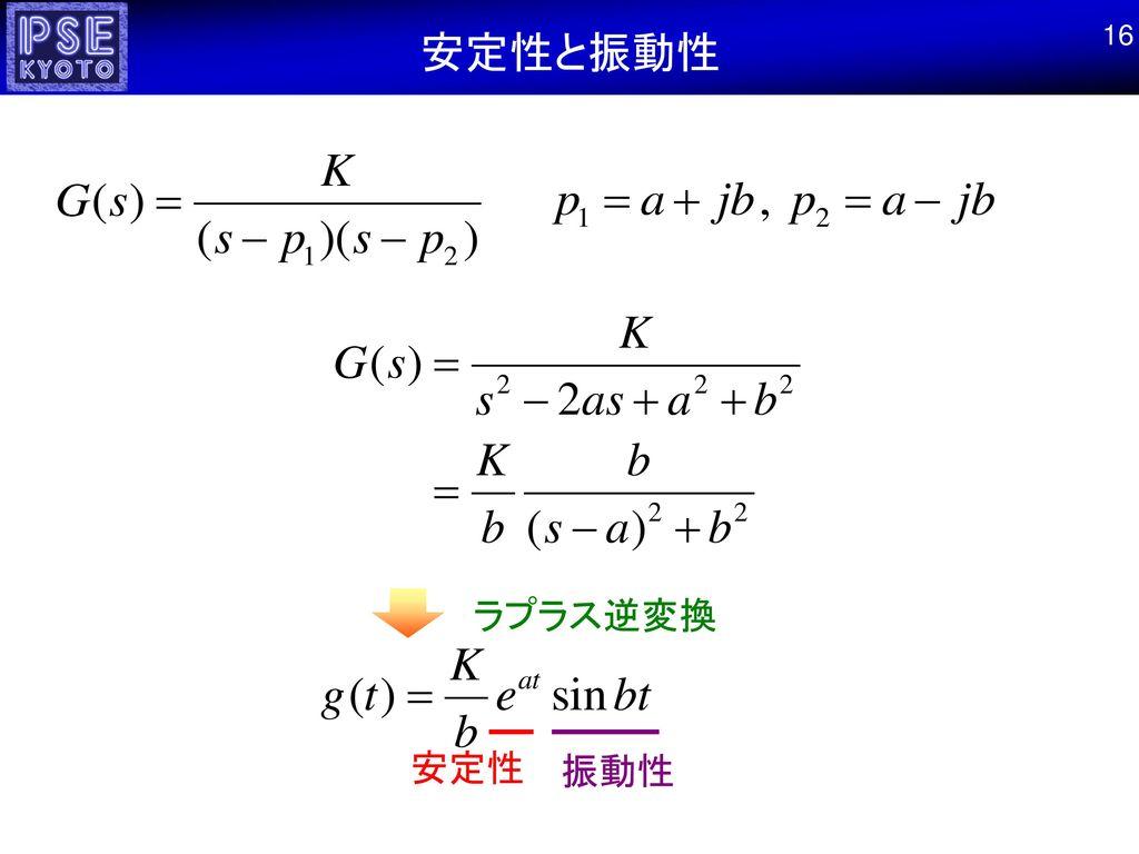 安定性と振動性 16 ラプラス逆変換 安定性 振動性