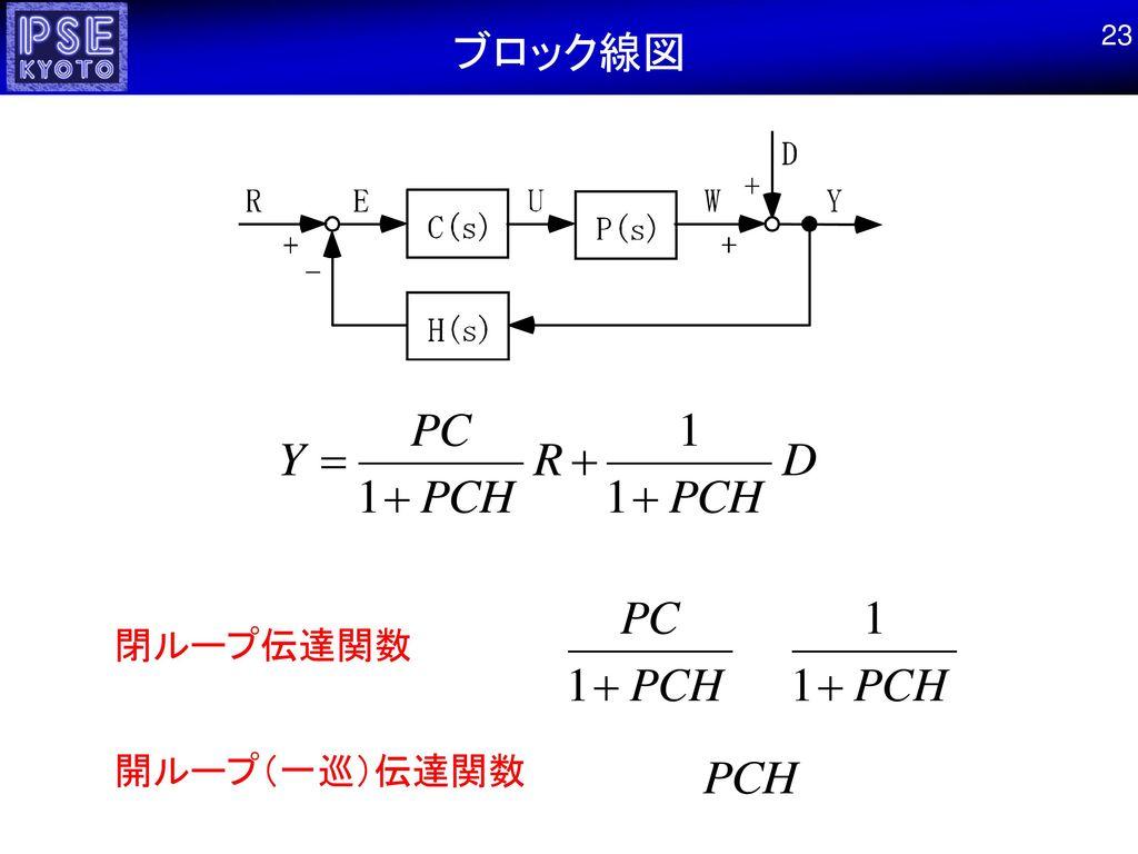 ブロック線図 23 閉ループ伝達関数 開ループ(一巡)伝達関数