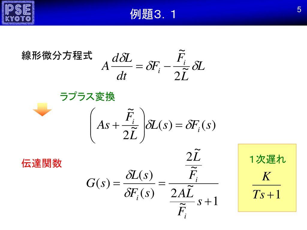 例題3.1 5 線形微分方程式 ラプラス変換 1次遅れ 伝達関数