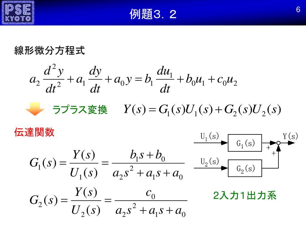 例題3.2 6 線形微分方程式 ラプラス変換 伝達関数 2入力1出力系