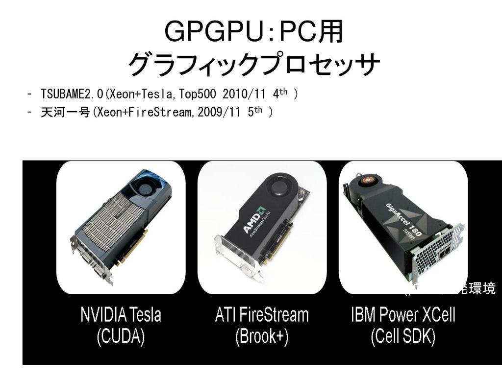 GPGPU:PC用 グラフィックプロセッサ