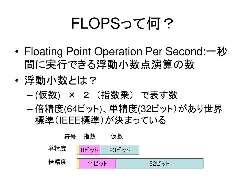 FLOPSって何? Floating Point Operation Per Second:一秒間に実行できる浮動小数点演算の数