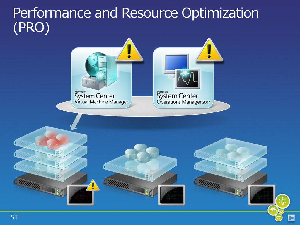 Performance and Resource Optimization (PRO)