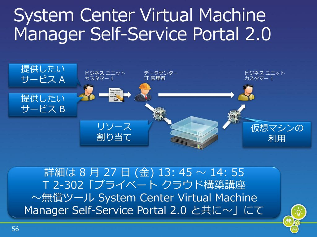 System Center Virtual Machine Manager Self-Service Portal 2.0