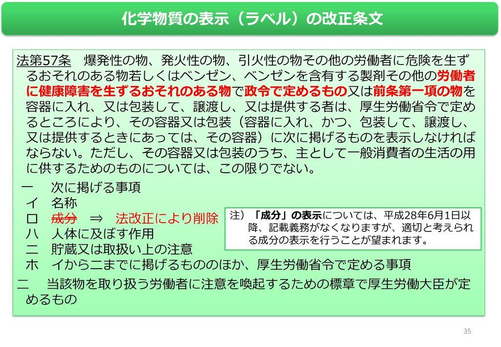 化学物質の表示(ラベル)の改正条文